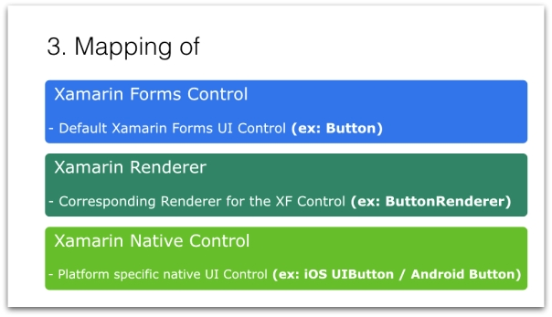 Xamarin Forms Custom Renderers for the Rescue.026